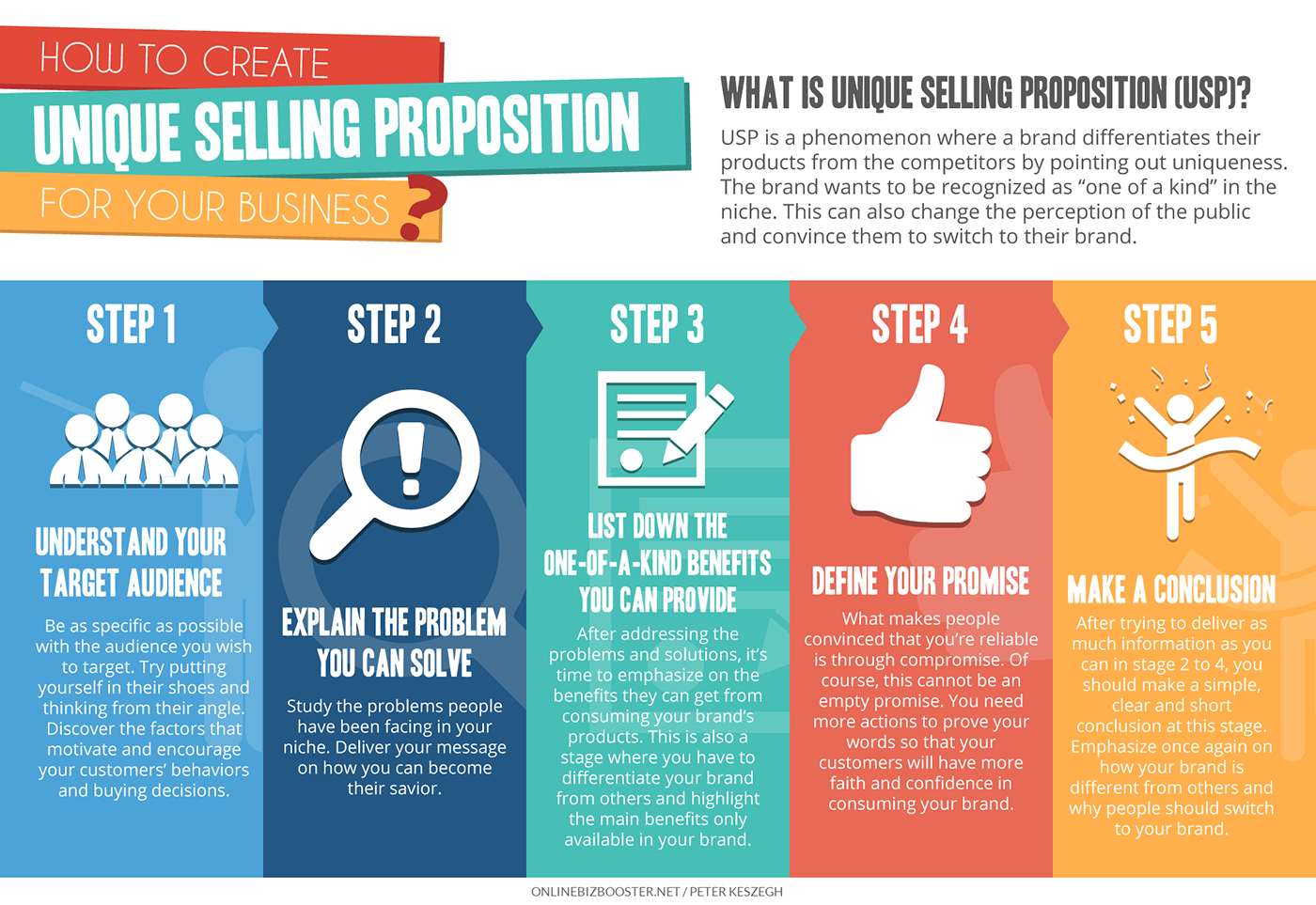 What is Unique Selling Proposition (USP)?